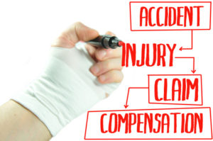 personal injury lawyers in North Lancaster ontario